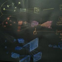 sensing the constellation: text,sound, video